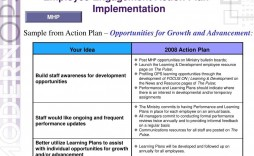 009 Awful Employee Development Action Plan Example Idea  Examples