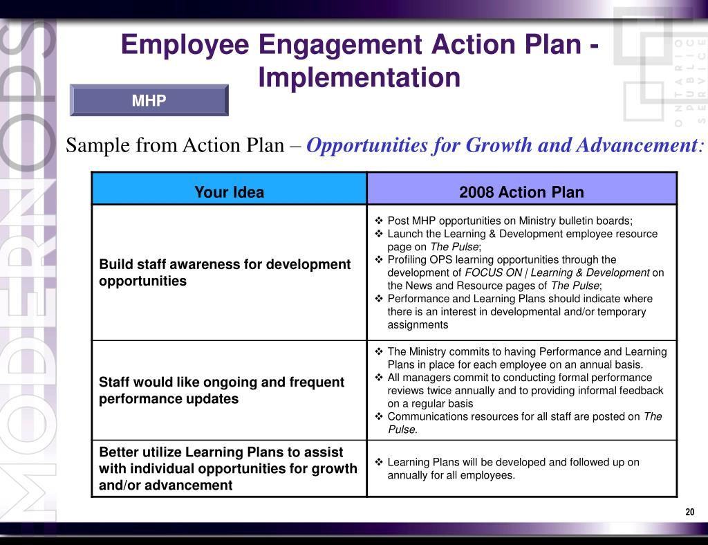 009 Awful Employee Development Action Plan Example Idea  ExamplesFull