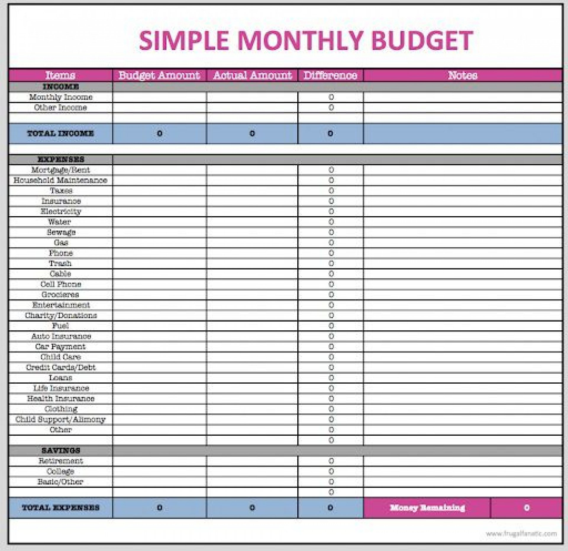 009 Awful Monthly Expense Excel Template High Definition  Budget Spreadsheet Free1920