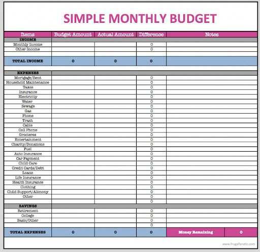 009 Awful Monthly Expense Excel Template High Definition  Budget Spreadsheet FreeFull