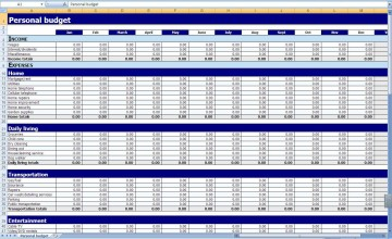 009 Awful Personal Finance Template Excel Inspiration  Expense Free Uk Banking360