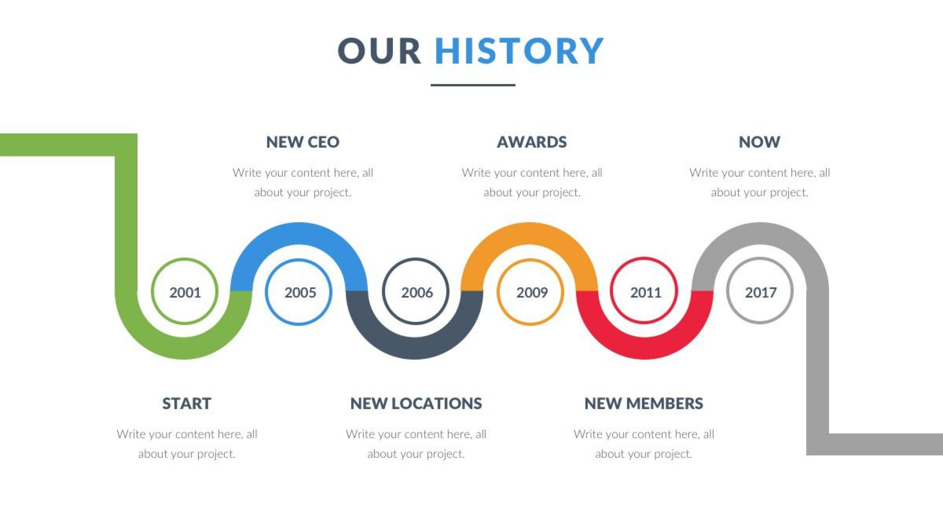 009 Awful Powerpoint Timeline Template Free Download Highest Clarity  Project History1920