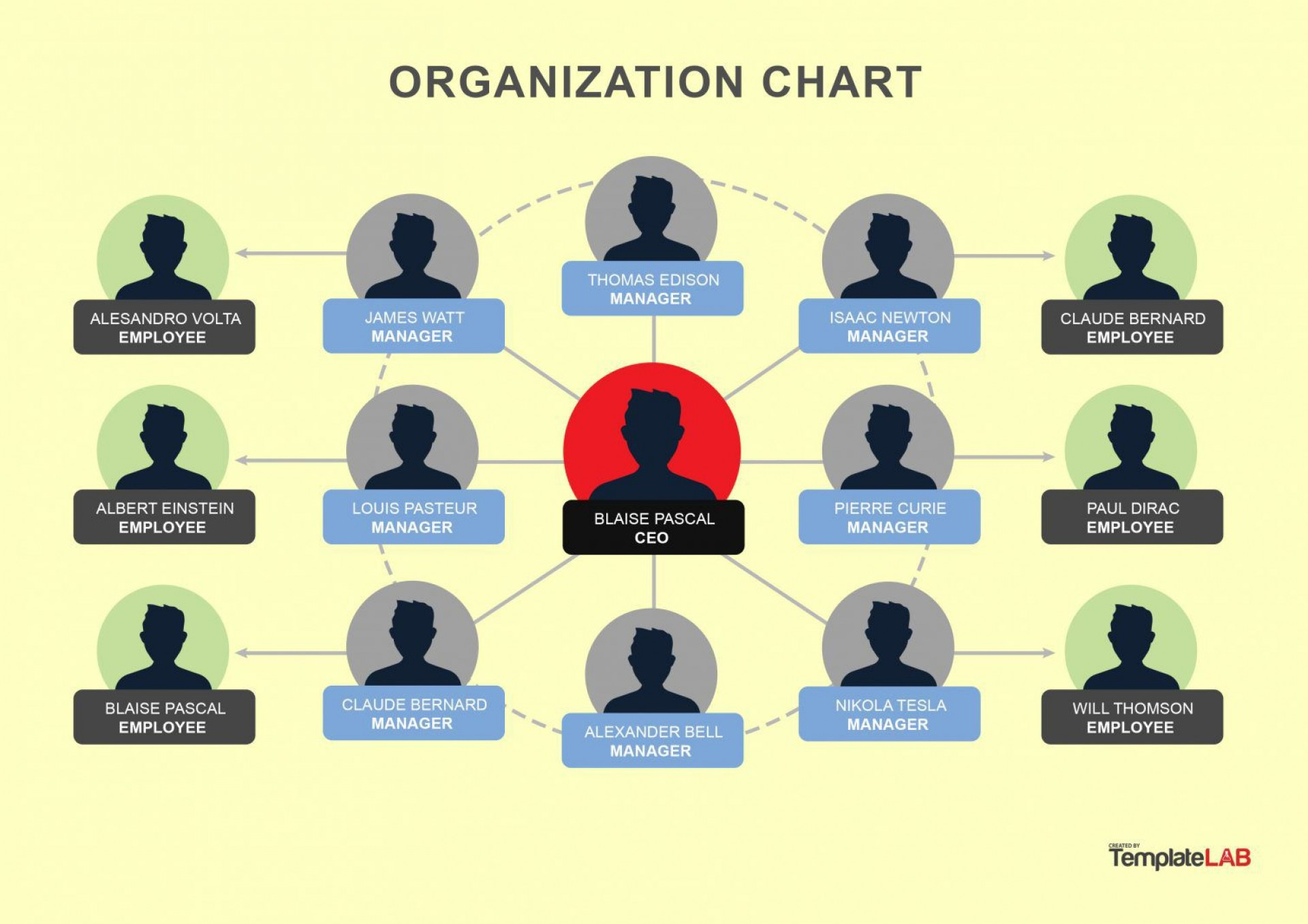 009 Best Microsoft Word Org Chart Template Download Design 1920