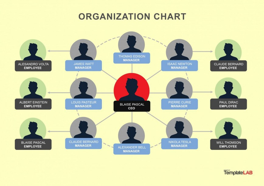 009 Best Microsoft Word Org Chart Template Download Design