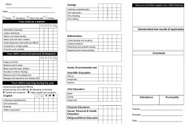 009 Best Middle School Report Card Template Pdf Picture