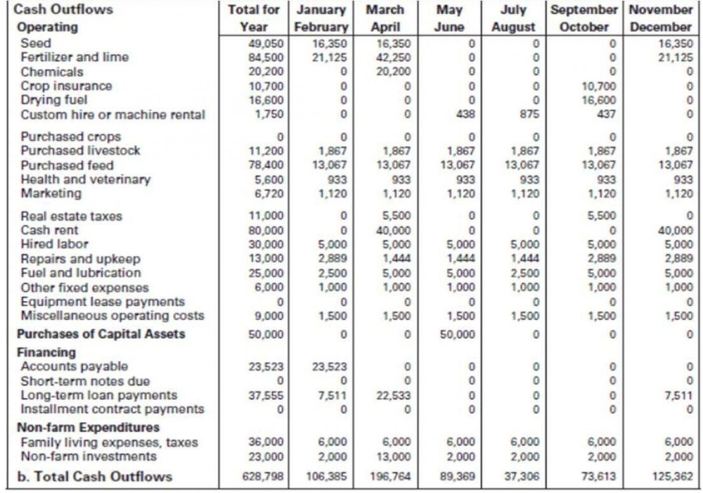 009 Best Monthly Cash Flow Template Excel Uk Idea 1400