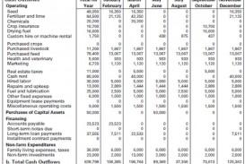 009 Best Monthly Cash Flow Template Excel Uk Idea