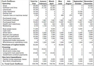 009 Best Monthly Cash Flow Template Excel Uk Idea 320