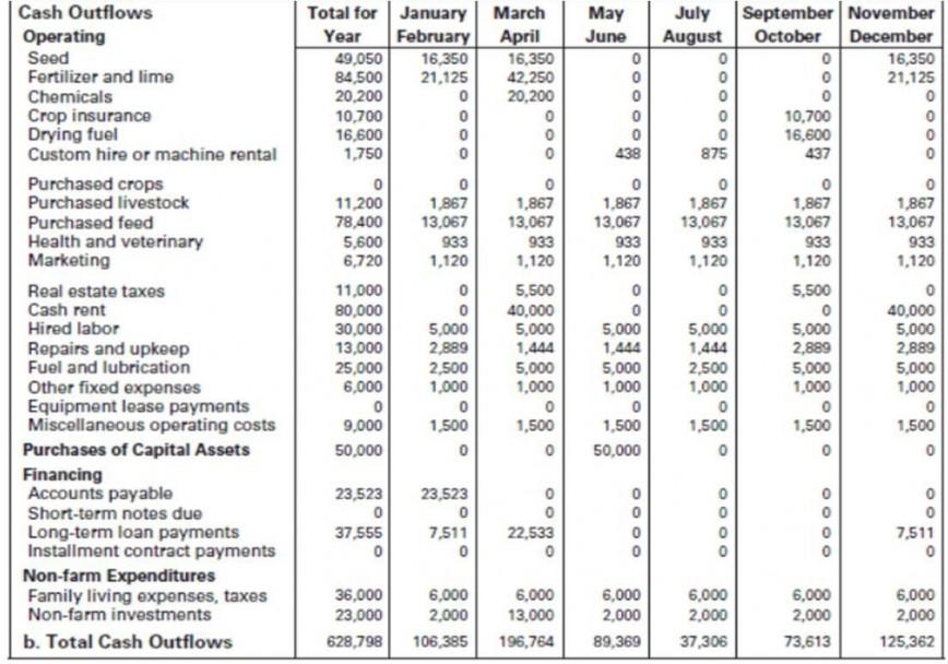 009 Best Monthly Cash Flow Template Excel Uk Idea 868