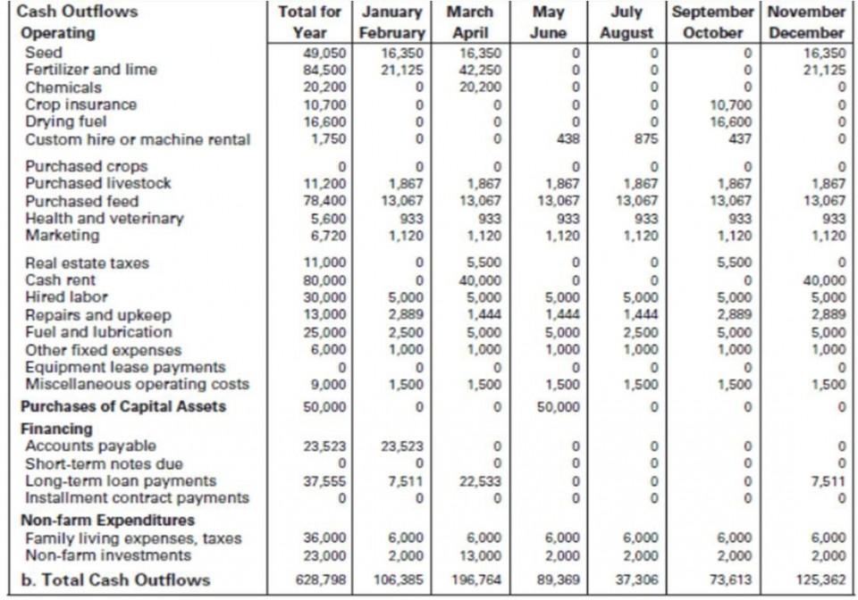 009 Best Monthly Cash Flow Template Excel Uk Idea 960