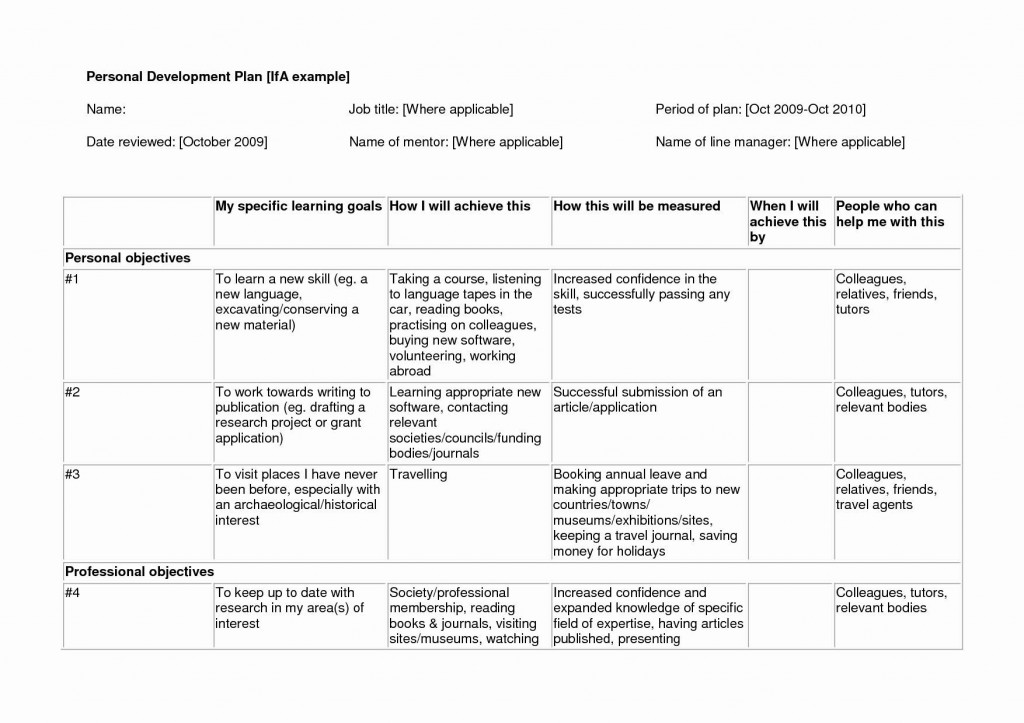 009 Best Personal Development Plan Template Pdf Image  Sample For Student Leadership ExampleLarge