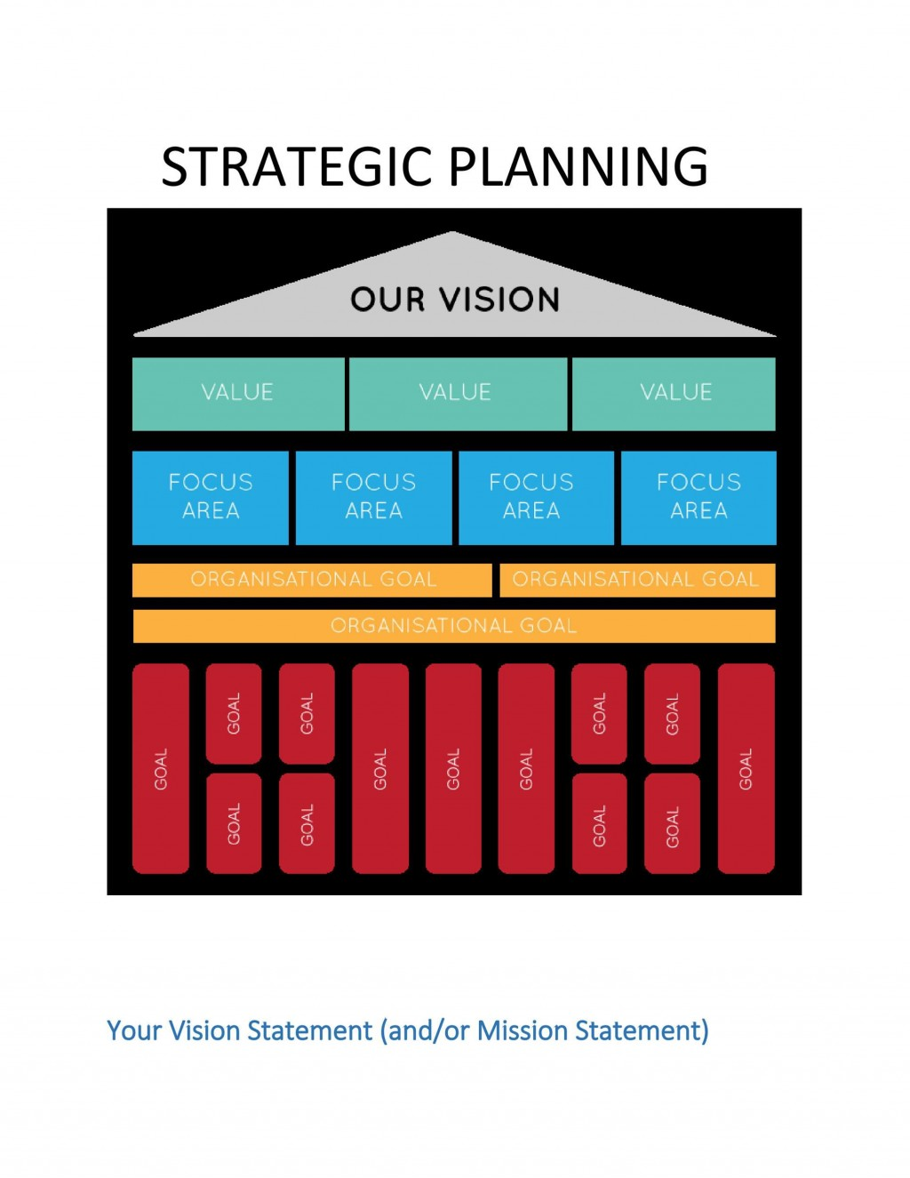 009 Best Strategic Planning Template Excel Free Photo Large