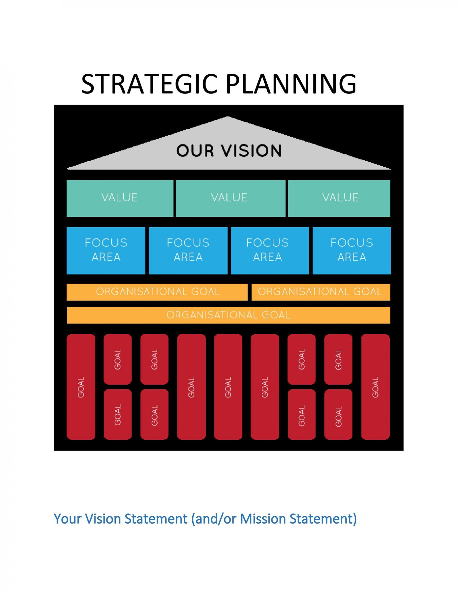 009 Best Strategic Planning Template Excel Free Photo 1920