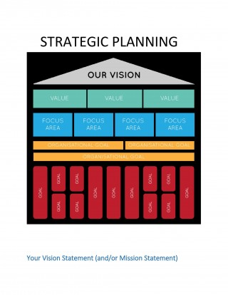 009 Best Strategic Planning Template Excel Free Photo 320