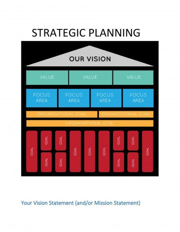 009 Best Strategic Planning Template Excel Free Photo 360