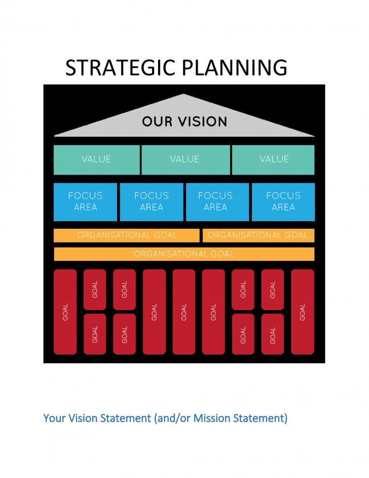 009 Best Strategic Planning Template Excel Free Photo 728