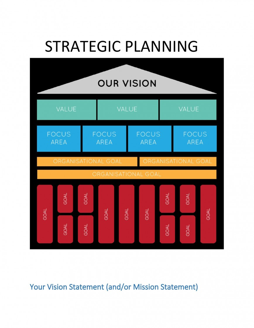 009 Best Strategic Planning Template Excel Free Photo 868