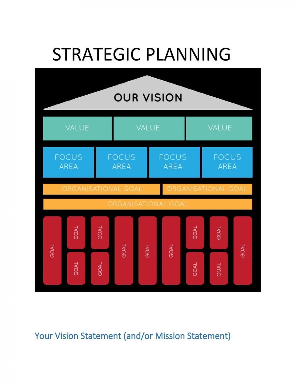 009 Best Strategic Planning Template Excel Free Photo 960