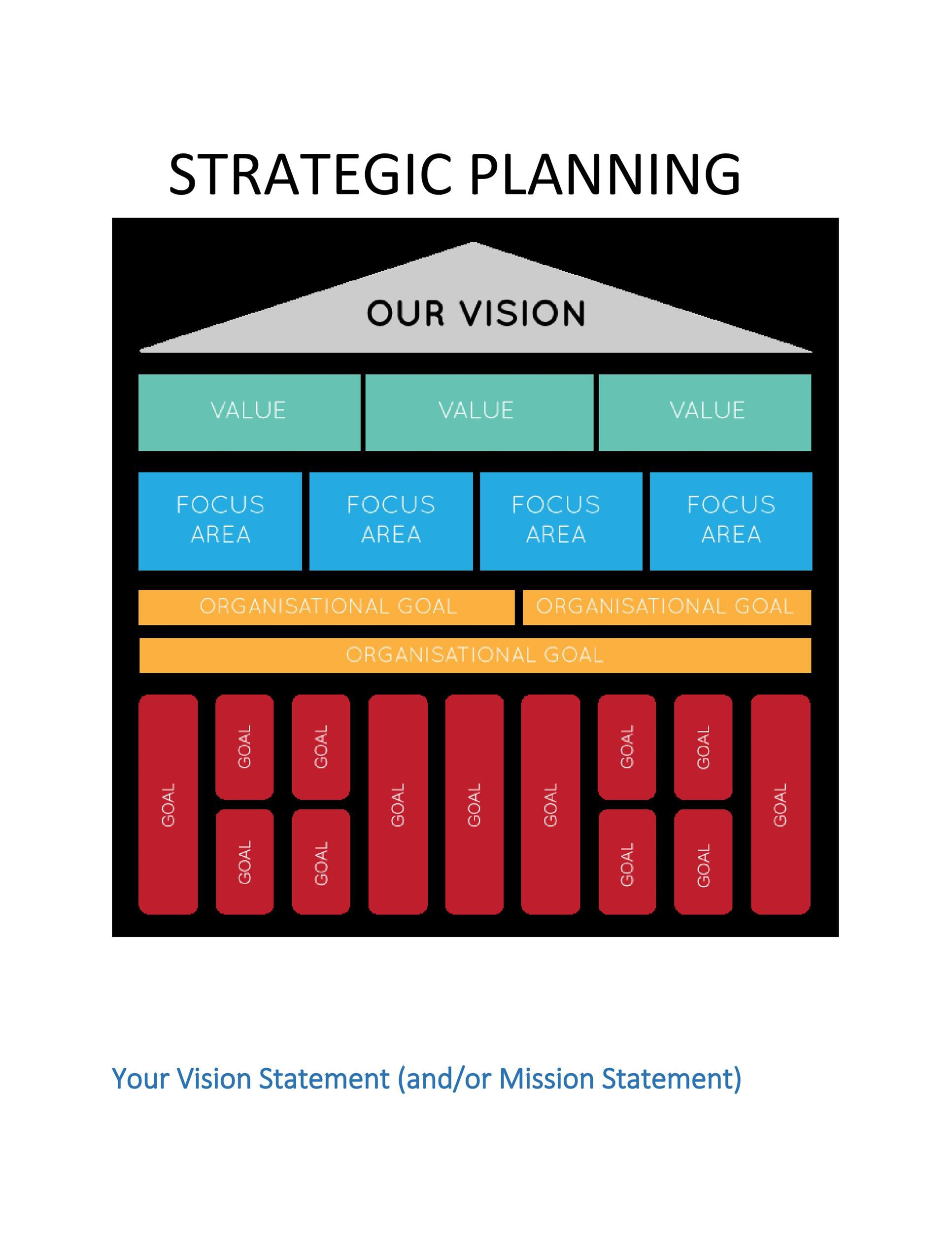 009 Best Strategic Planning Template Excel Free Photo Full