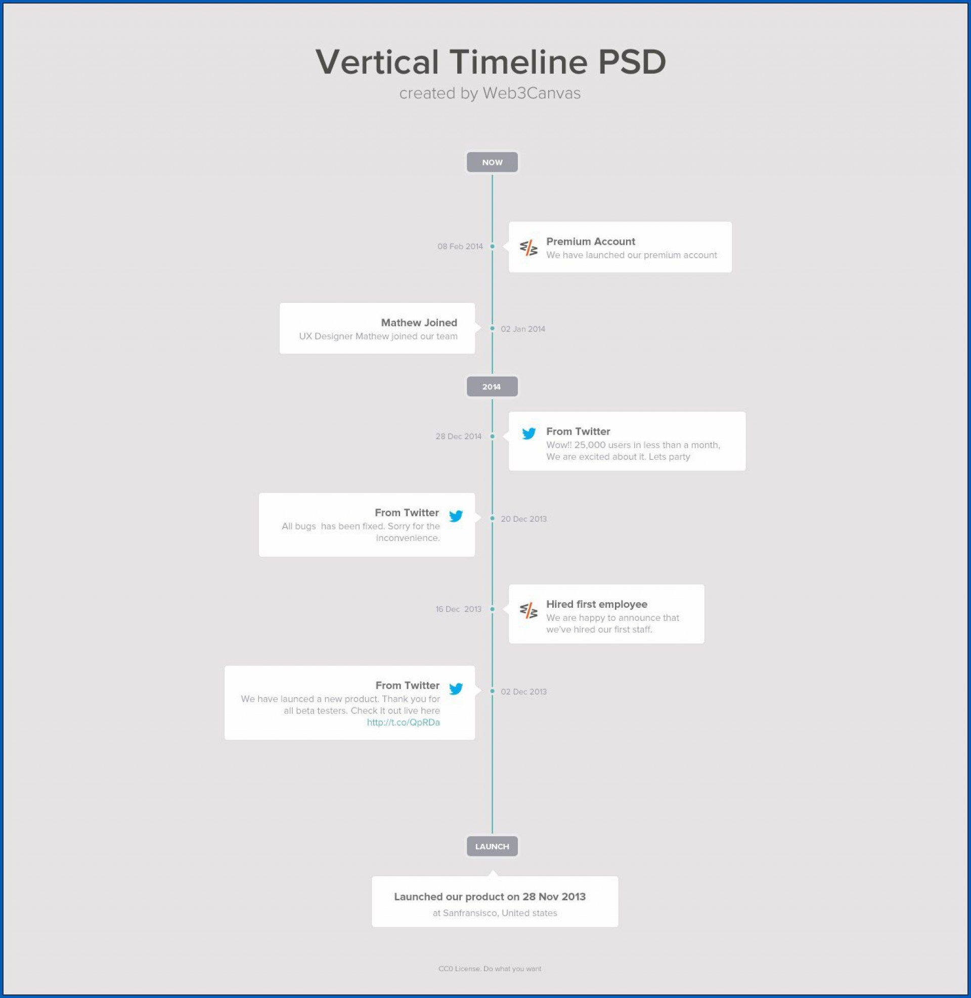 009 Breathtaking Vertical Timeline Template For Word Highest Quality  Blank1920