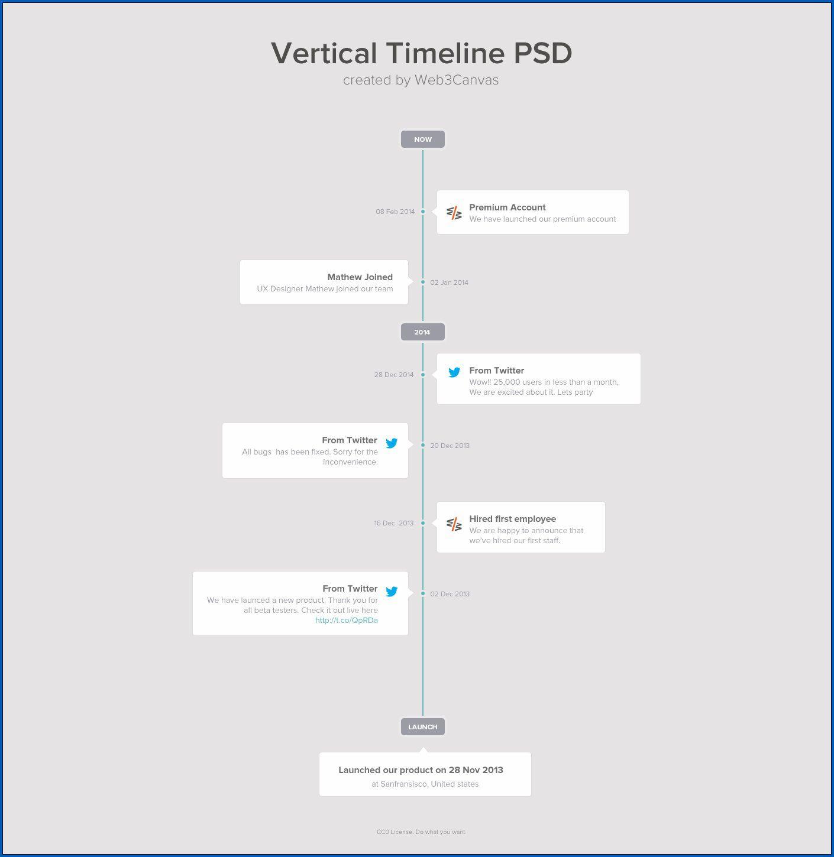 009 Breathtaking Vertical Timeline Template For Word Highest Quality  BlankFull