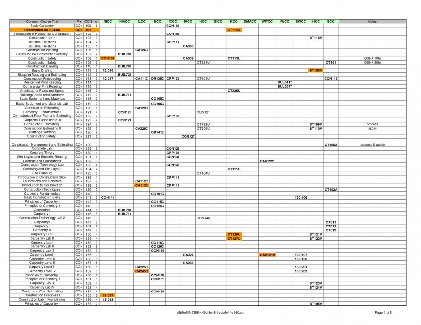 009 Dreaded Construction Project Management Template Highest Quality  Templates Excel Sheet Plan