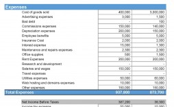 009 Dreaded Income Statement Excel Template High Def  Quarterly Simple Personal Expense