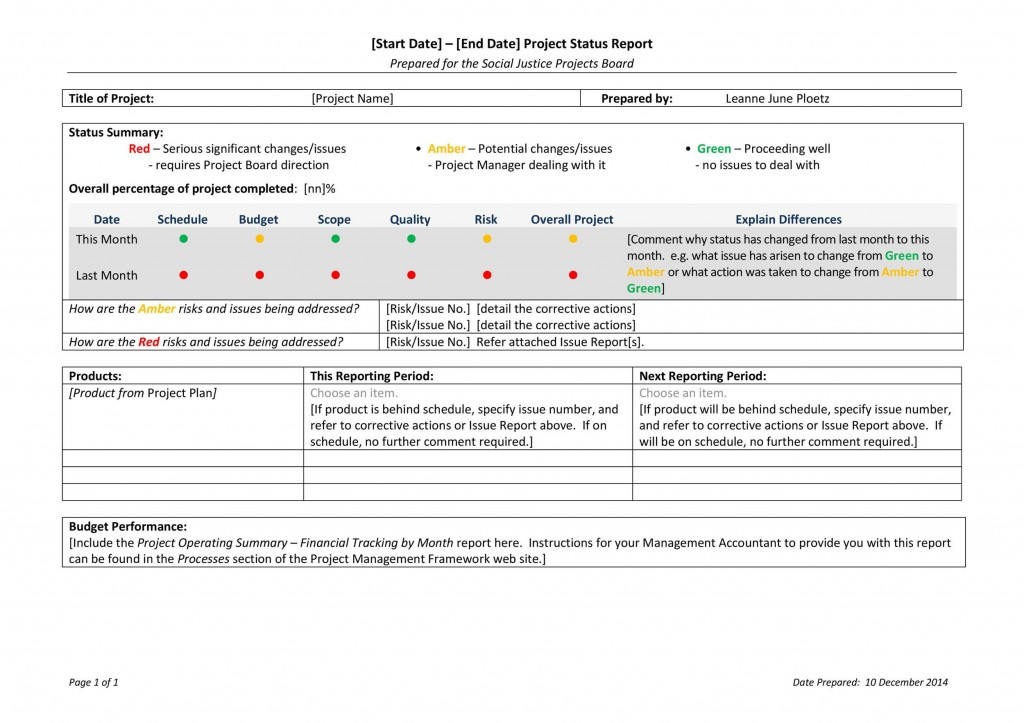009 Dreaded Project Management Statu Report Template Free High Definition  Excel Weekly WordLarge