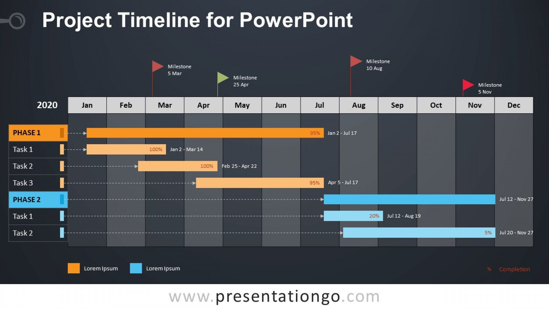 009 Dreaded Project Timeline Template Powerpoint Concept  M Ppt Free Download1920