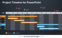 009 Dreaded Project Timeline Template Powerpoint Concept  M Ppt Free Download