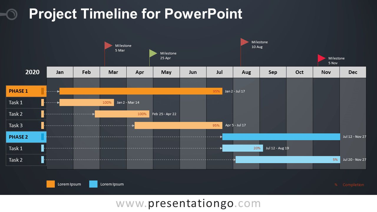 009 Dreaded Project Timeline Template Powerpoint Concept  M Ppt Free DownloadFull