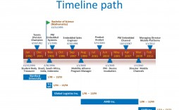 009 Dreaded Timeline Template In Word High Resolution  2010 Wordpres Free