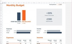 009 Excellent Free Monthly Budget Template Uk Concept  Spreadsheet Household Planner Printable Personal