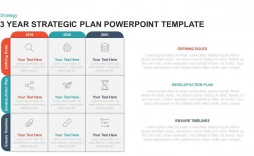 009 Excellent Strategic Planning Ppt Template Free Concept  5 Year Plan One Page Account