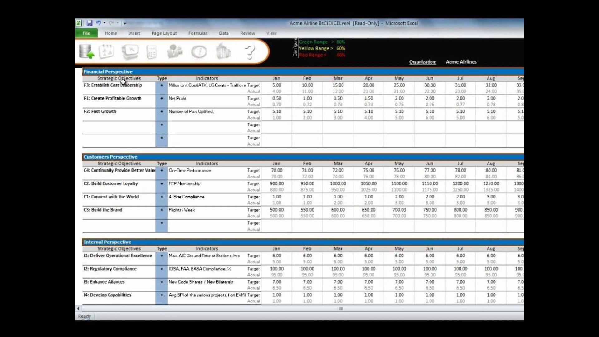 009 Exceptional Balanced Scorecard Excel Template Concept  Dashboard Download Hr1920