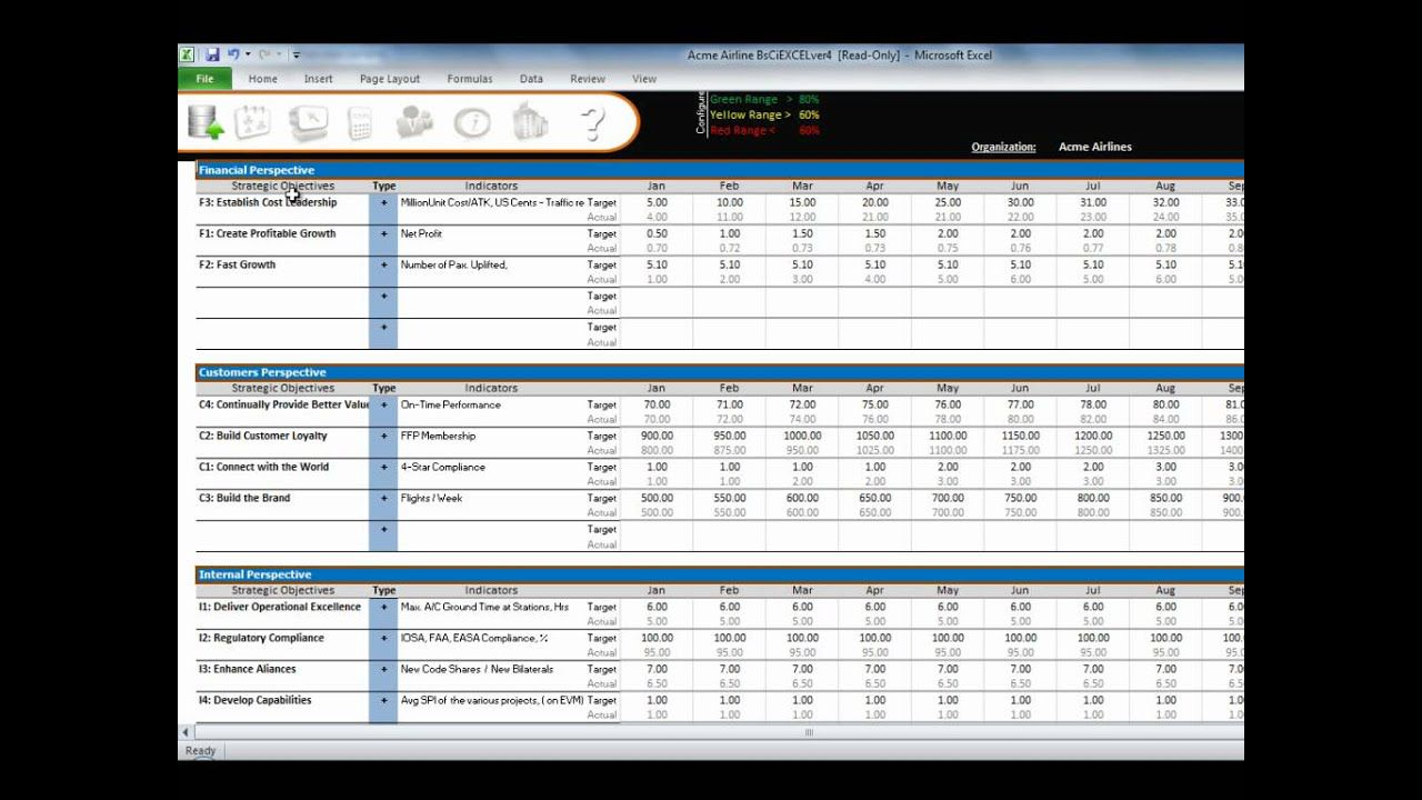 009 Exceptional Balanced Scorecard Excel Template Concept  Dashboard Download HrFull