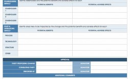 009 Exceptional Change Management Plan Template Concept  Templates