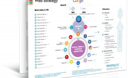 009 Exceptional Digital Marketing Strategy Template Picture  2019 Pdf Doc Planning