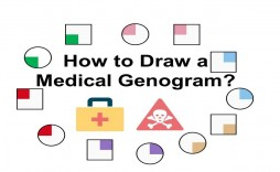 009 Exceptional Family Medical History Genogram Template Highest Quality