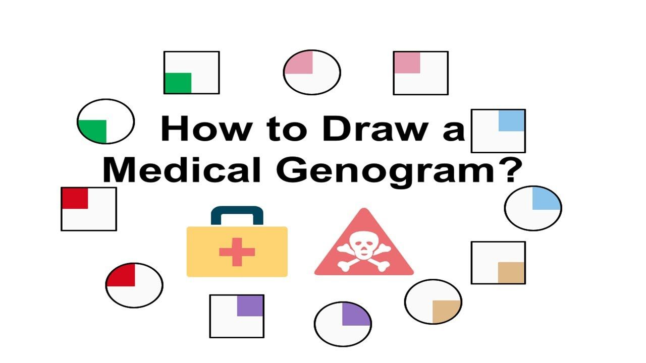 009 Exceptional Family Medical History Genogram Template Highest Quality Full