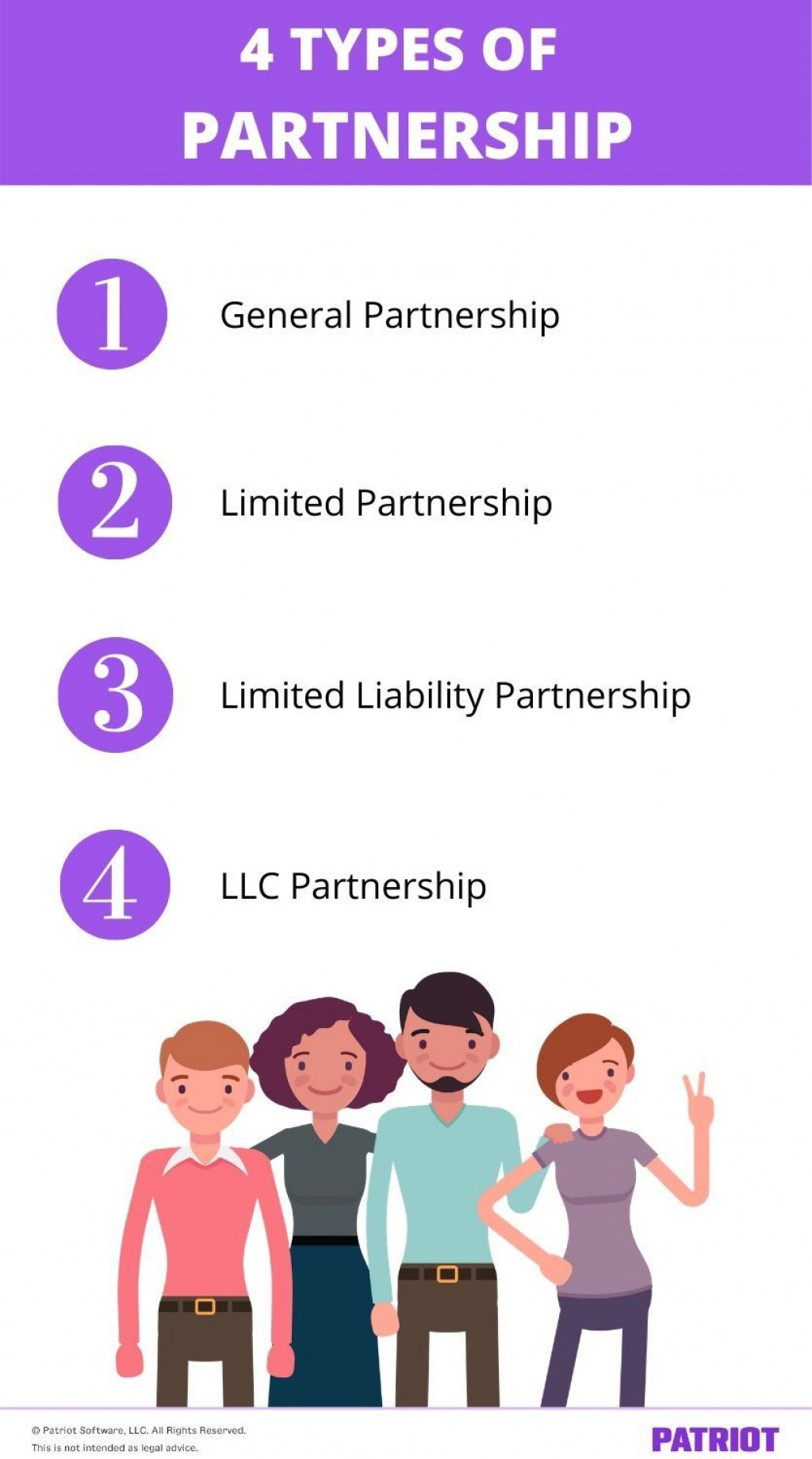 009 Exceptional Limited Company Partnership Agreement Template Uk Idea Large