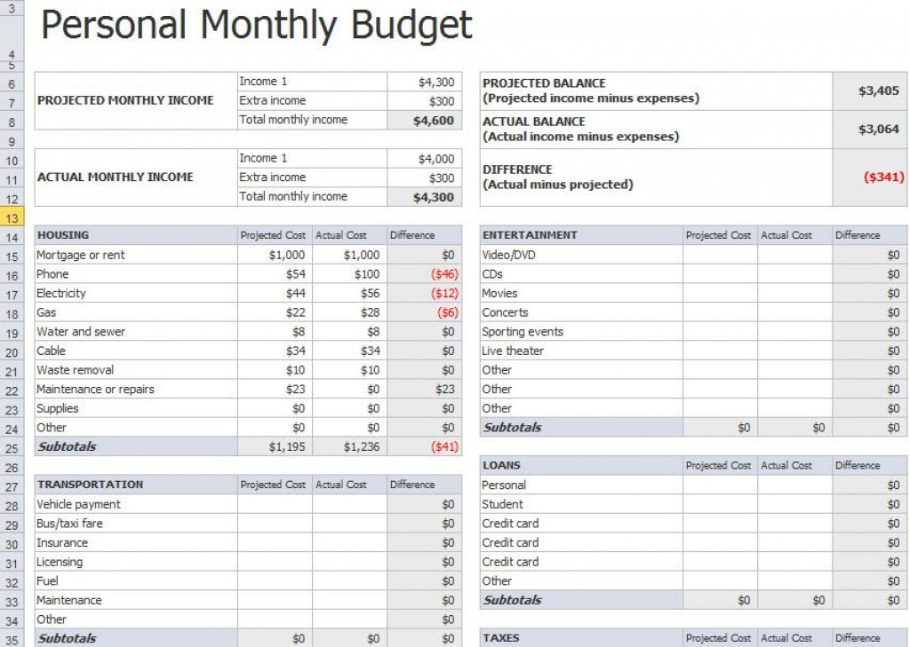 009 Exceptional Monthly Budget Example Excel Design  Template Uk Spreadsheet FreeLarge