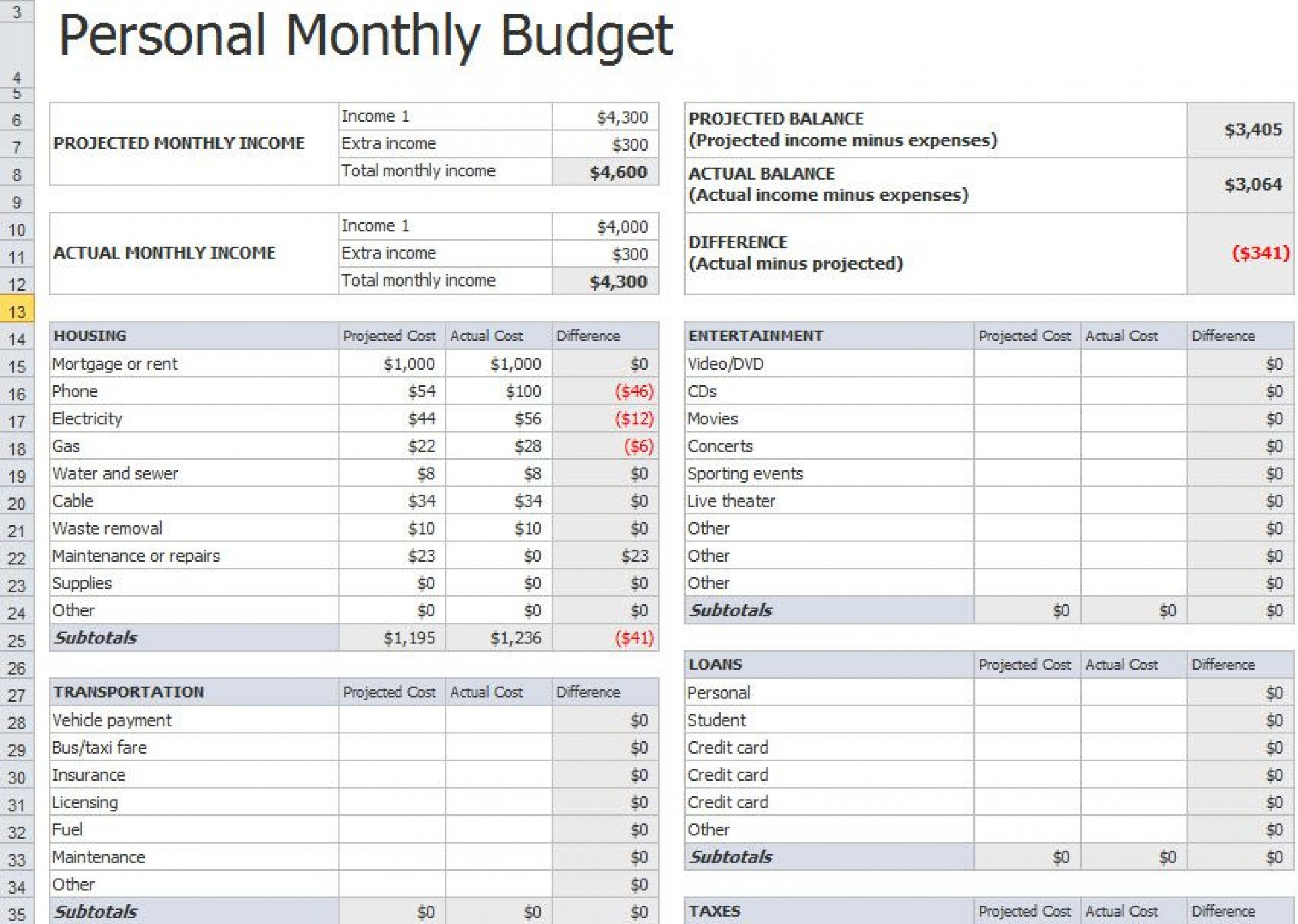 009 Exceptional Monthly Budget Example Excel Design  Template Uk Spreadsheet Free1920