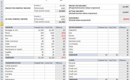 009 Exceptional Monthly Budget Example Excel Design  Template Uk Spreadsheet Free