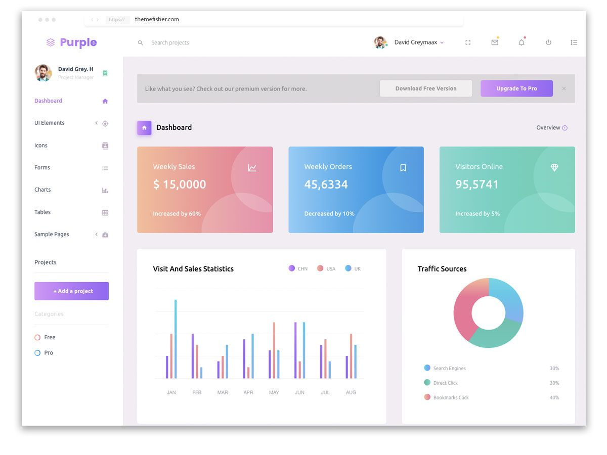 009 Exceptional Project Management Bootstrap Template Free Download Concept Full