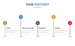 009 Fantastic Google Doc Timeline Template Highest Quality  Historical