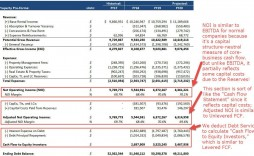 009 Fantastic Pro Forma Financial Statement Template Highest Quality  Format Sample