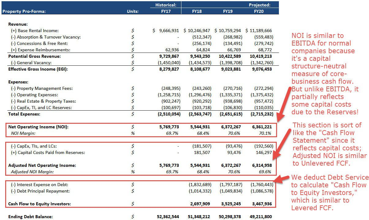 009 Fantastic Pro Forma Financial Statement Template Highest Quality  Format SampleFull