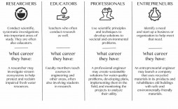 009 Fantastic Professional Development Plan Template For Engineer Image  Engineers Goal Example