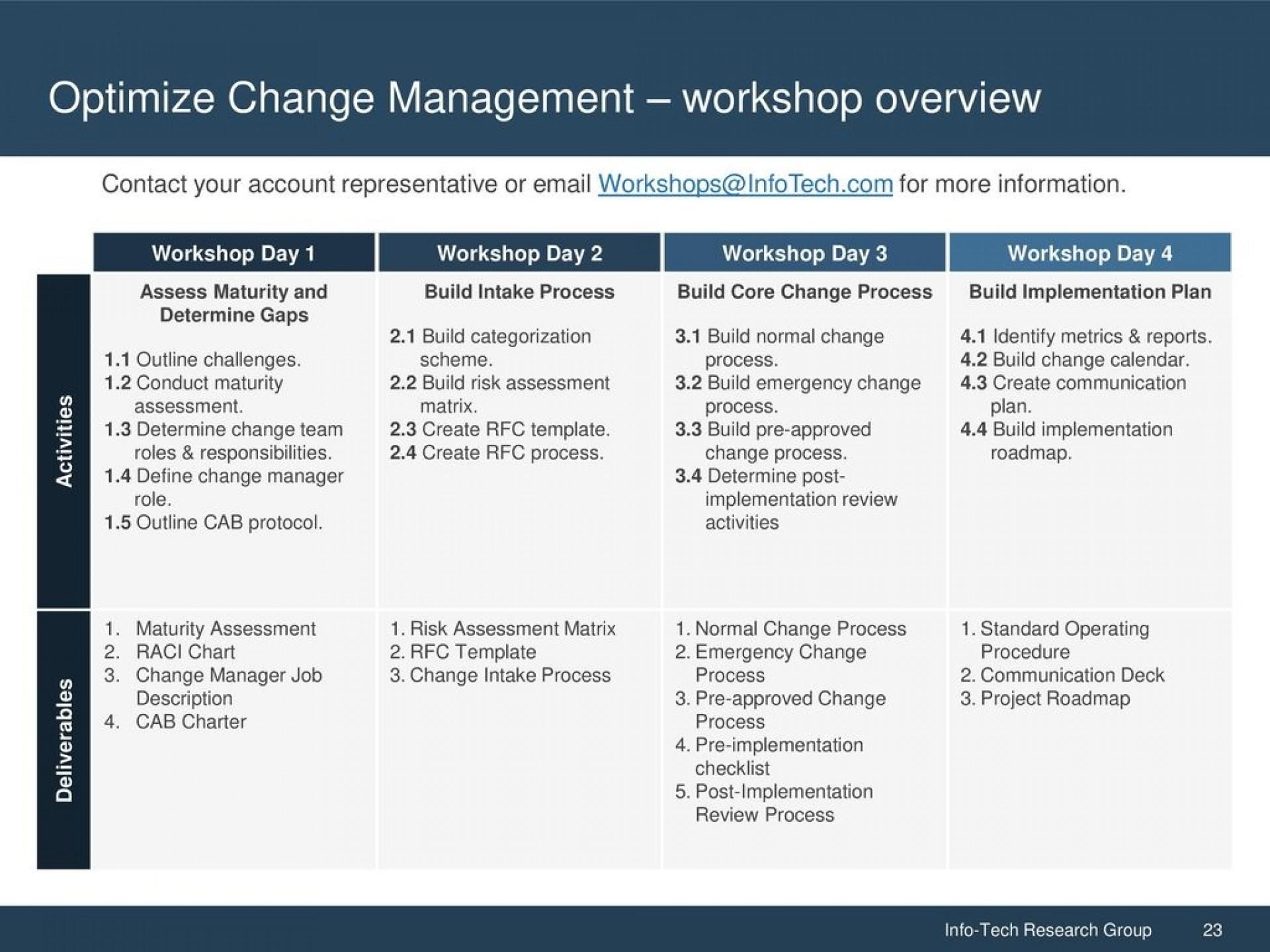 009 Fascinating Change Management Proces Template Idea 1920